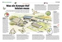 Coopzeitung